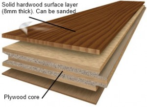 Cross section engineered hardwood